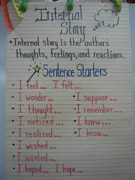 Complex Sentence Anchor Chart Awesome Writing Anchor Charts To Use In Your Classroom