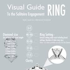 Engagement Rings Interactive Diamond Ring Chart