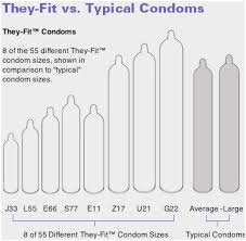 12 Disclosed Magnum Condoms For What Size