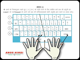 Learn Hindi Typing Easily Step By Step Anop Hindi Typing