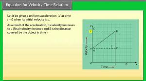 equation for velocity time relation