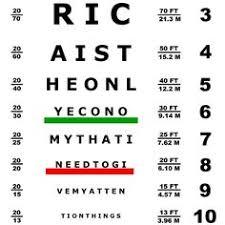 Eye Side Test Chart George Mayerles Eye Test Chart Ca 1907 Imaginarium
