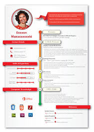Mesmerizing Latest Resume Trends 2016 About Current Resume