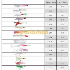 Bait Size Chart Surf Fishing Bait Rigs Bulk Sabiki Rigs Assorted Mackerel