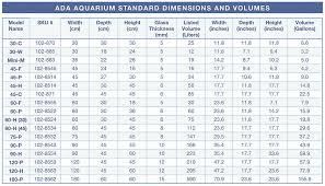 37 Aquarium Size Calculator Ceri Comunicaasl Com Fish
