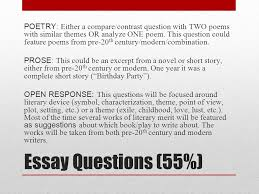 ap english literature and composition national exam ppt video poetry either a compare contrast question two poems similar themes or analyze 4 the ap english literature