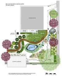 Small Picture Zen Garden Design Plan Home Interior Design