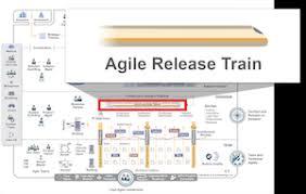 Visual Control Chart Enables In Agile Agile Release Train Scaled Agile Framework