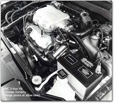 mitsubishi liter v engine a clean sheet design the three liter v6 was first imported for the dodge caravan and plymouth voyager then chrysler made it the standard engine on the