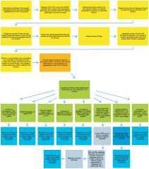 Geospatial Database Design Methodology High Resolution Global Gridded Data For Use In Population