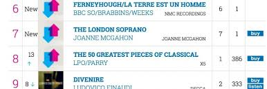 Classical Charts Joanne Hits The Top Of The Classical Charts
