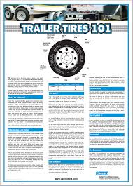 Trailer Tires 101 Gallagher Tire Inc