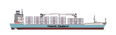 Maersk Logo Line Logodesignfx »