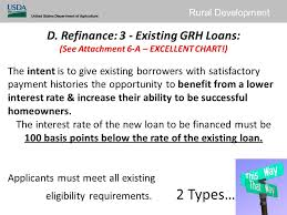 Rural Development Single Family Housing Guaranteed Loan