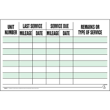 Car Maintenance Chart Maintenance Wall Chart
