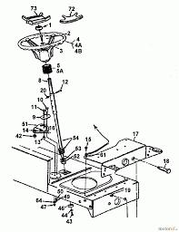 steering wheel steering column