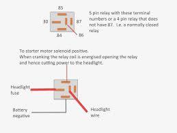 starter motor relay wiring diagram best of 4 pole starter solenoid wiring diagram mikulskilawoffices