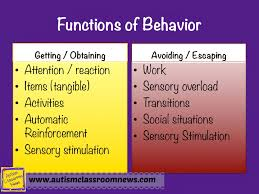 best ideas about challenging behaviour asd determining the function of challenging behaviors step 3 of 5 steps to meaningful behavioral support