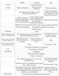 Daily Routine Chart For 2 Year Old Stephanies Mommy Brain A Daily Schedule Or Routine For My