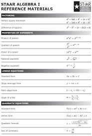 Formula Chart Mr Hinojosas Algebra I