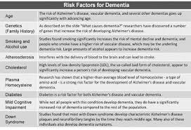 Types Of Dementia Chart