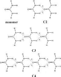 how many hydrogen bonds can urea form fig 1 hydrogen bonding patterns of chains of urea scientific