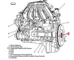 solved i had colorado hengine i need to fixya bigger version of the diagram below