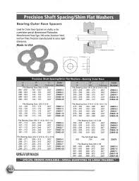 An960 Washer Size Chart Best Picture Of Chart Anyimage Org