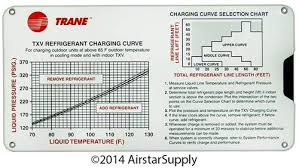 Amazon Com Trane Calculator Kit 1 Trane Ductulator For