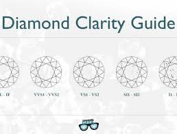 Vs2 Diamond Chart Vs2 Diamond Vs2 Clarity Diamonds You Should And Shouldnt Buy