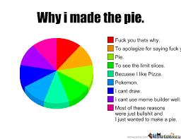 Pie Chart Meme Maker My First Pie Chart By Beattree Meme Center