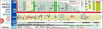 Spectrum Links Marcus Spectrum Solutions Llc
