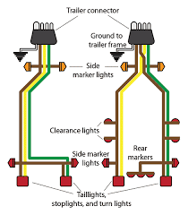 trailer wiring hook up 4 pin trailer connector pinout diagram related post