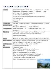 Examples Of Descriptive Essay About A Place Postgraduate Coursework Students Student Learning La Trobe