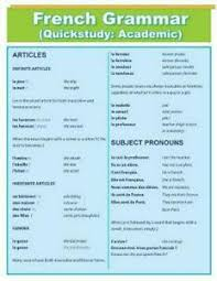 Quick Study Charts Details About French Grammar Quick Study Academic By Quick Charts English Paperback Book Fr