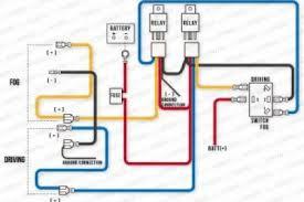 twister hammerhead 150 wiring diagram petaluma Twister Hammerhead 150 Wiring Diagram wiring diagram moreover hammerhead twister 150 wiring diagram on hammerhead twister 150cc wiring diagram