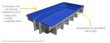 compass pools australia customise your pool maxi rib technology self supporting fibreglass pool