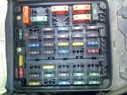 mercedes c fuse diagram c fuse box diagram vehicle wiring diagrams mercedes c fuse diagram fuse box wiring diagram fuse box wiring diagram database fuse box 2006