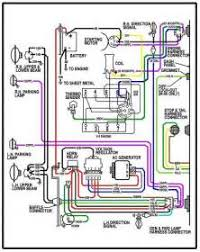 similiar 1971 chevy ignition switch wiring diagram keywords 65 chevy c10 wiring diagram on 1972 chevy truck ignition switch wiring