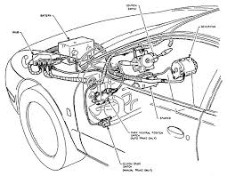 1997 saturn sl wiring diagram images saturn radio wiring diagram motor control wiring diagram on location of starter relay saturn sl2