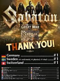Sabaton Enter Charts Worldwide Nuclear Blast