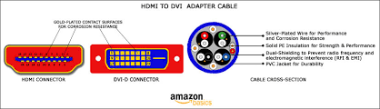wiring diagram vga to dvi cable the wiring diagram hdmi wire diagram nilza wiring diagram