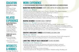 Resume The Best Cv Resume Templates 50 Examples Awesome Free