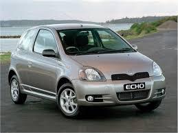 Toyota Echo Gas Mileage | MPGomatic | Where Gas Mileage Matters ...