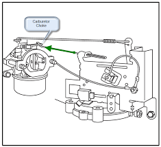 briggs and stratton wiring diagram 18 5 hp images 20 hp briggs and stratton wiring diagram get image about wiring