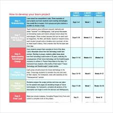 Project Timeline Template Business Example Sample – Template Source ...
