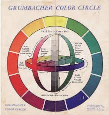 Color Circle In 2019 Color Mixing Color Theory Color