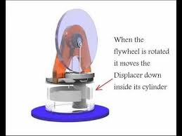 stirling engine how it works