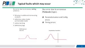 profibus monitoring and maintenance dave tomlin Profibus Wiring Diagram Profibus Wiring Diagram #87 siemens profibus connector wiring diagram