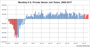 U S Job Growth Remains Steady And Strong In July Msnbc